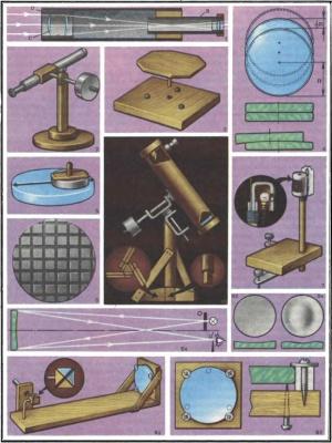 размер диафрагмы в самодельном телескопе